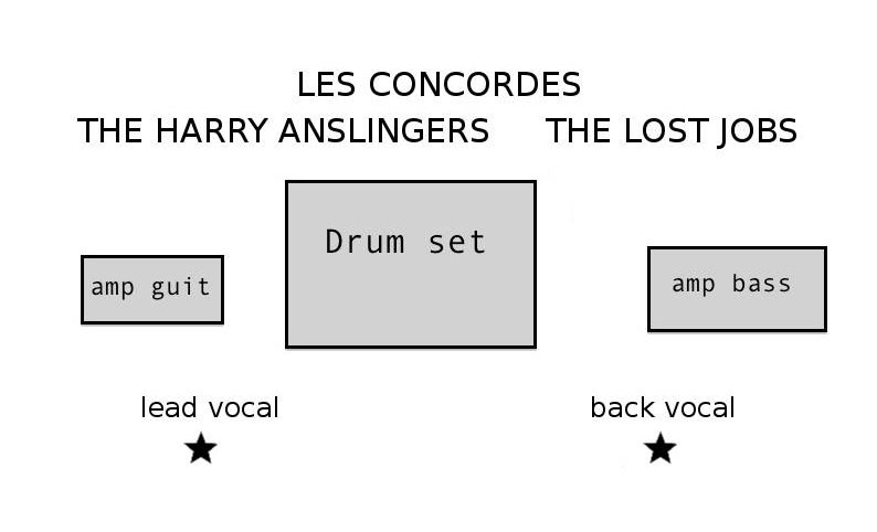 27. April: Les Concordes // The Harry Anslingers // The Lost Jobs